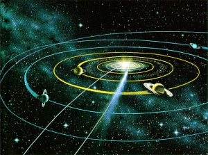 celestial orbit